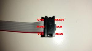 Stecker MK II Pinbelegung